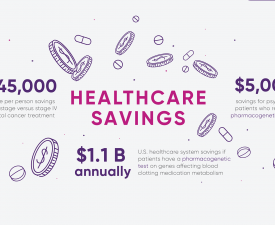 Our Impact - Healthcare Savings
